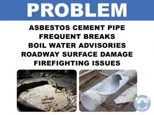 Problem: asbestos cement pipe, frequent breaks, boil water advisories, roadway surface damage, firefighting issues